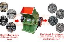 Talc Hammer Mill
